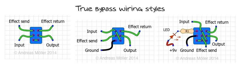 true bypass wiring schemes \u2013 stinkfoot seGuitar Pedal Led Wiring Diagram On Pedal Stomp Dpdt Switch Wiring #15