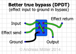 TB_input_grounded